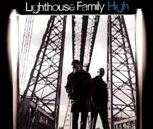 1997 High – CDS
